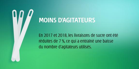 Avec la réduction de la livraison de sucre, IVS France a enclenché une réduction des agitateurs plastiques
